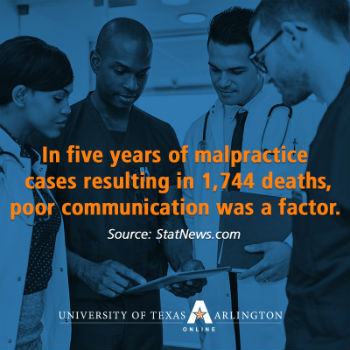 Poor communication has been a factor in over 1,700 deaths in a five year period