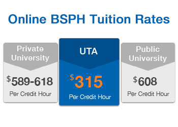 Compare tuition between online public health degree programs
