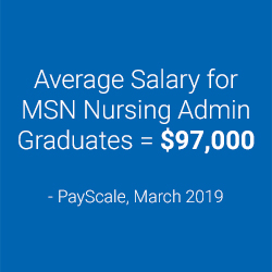 Questions About Master's in Nursing Administration Programs