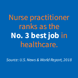 Nurse practitioner is one of the best healthcare jobs in the country
