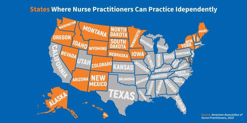 States where NPs can practice independently